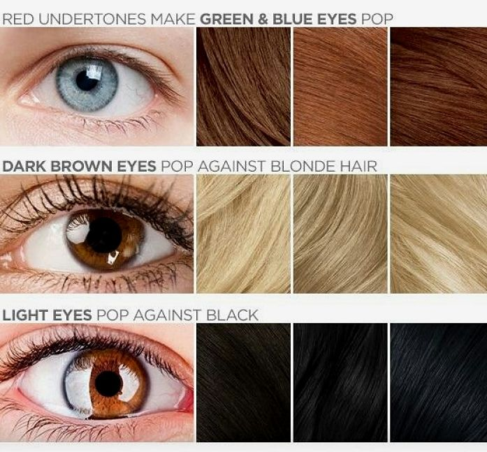 Matching Hair Colors And Eyes That Really Pop Stand Out
