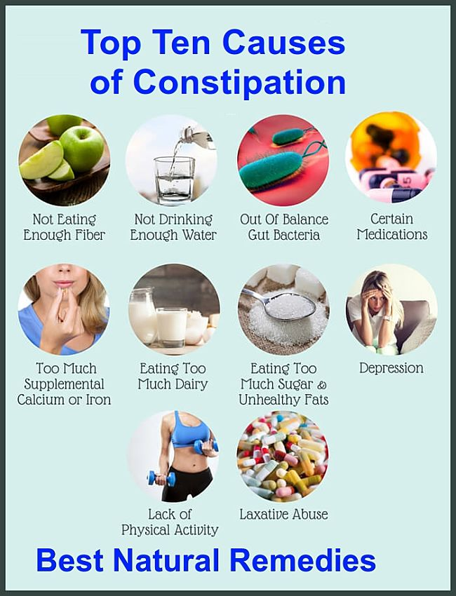 Top ten causes of Constipation - see the best natural remedies here