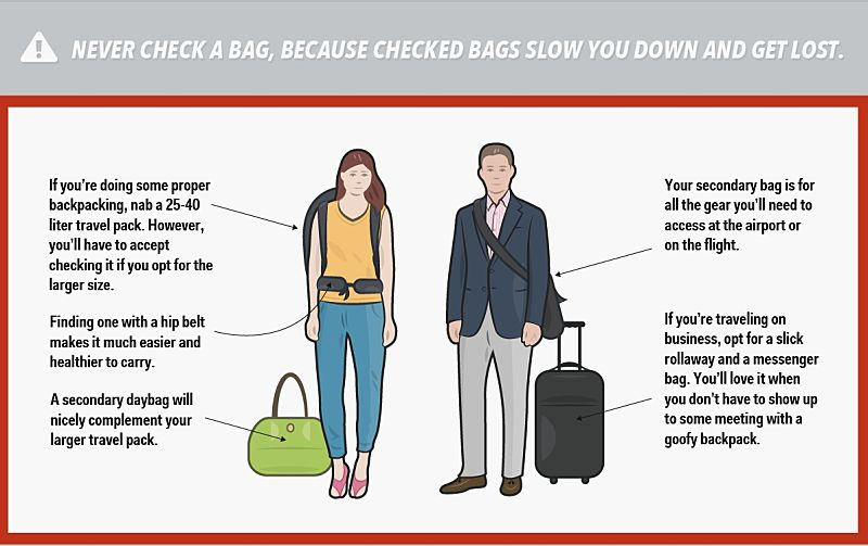 Never check a bag
