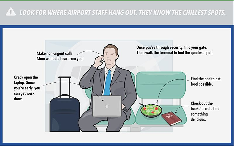 Learn how to hang out at all airports by quizzing the locals and fellow travellers