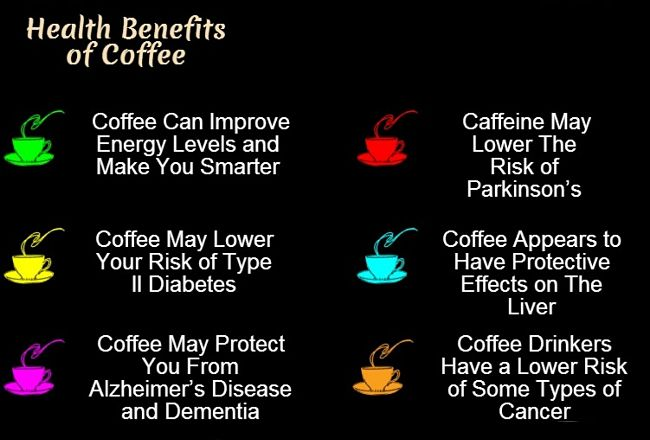 Nutrients in coffee and their benefits
