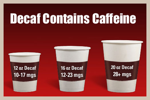 Decaf contains caffeine and may contain chemicals that are residues of the process of removing the caffeine