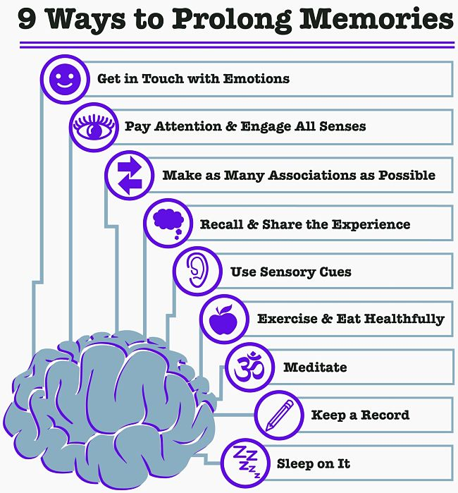 Nine Ways to Prolong your Memory