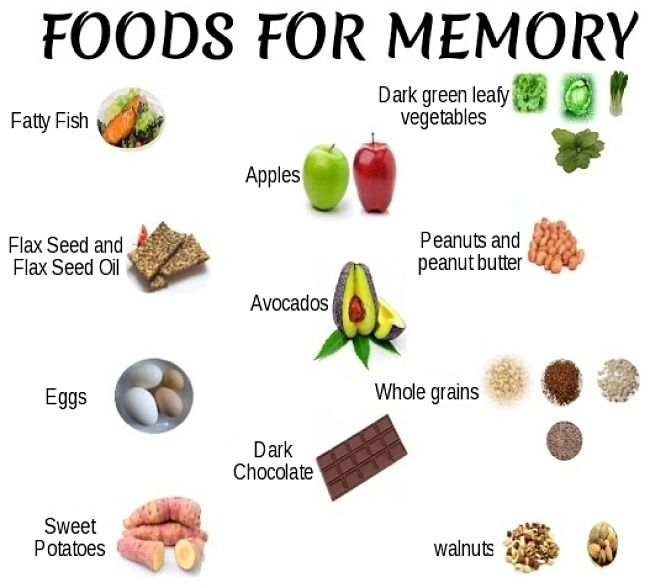 Foods for Improving Your Memory