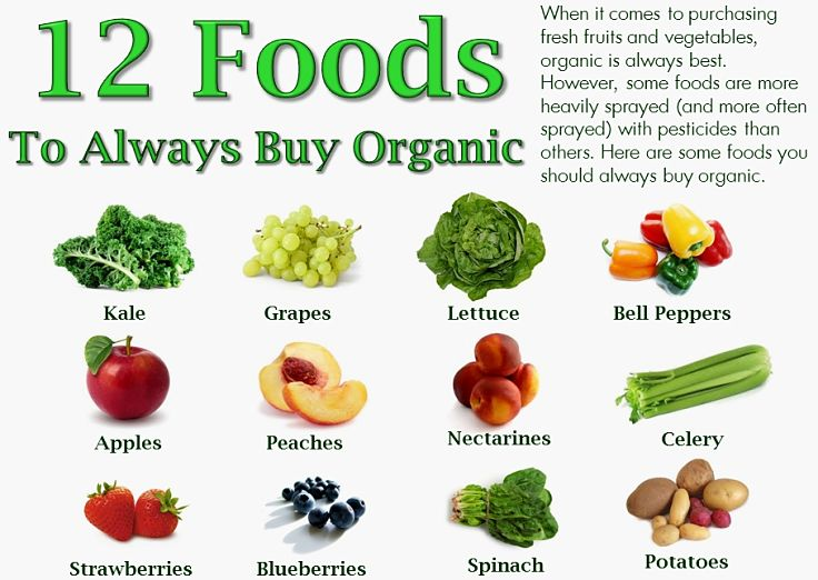 Twelve foods to always buy organic if you can