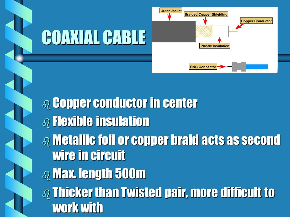 What is Coaxial Cable