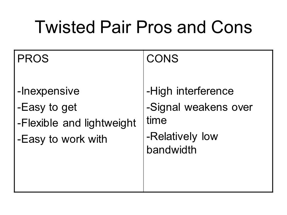 Pros and Cons of Twisted Pairs